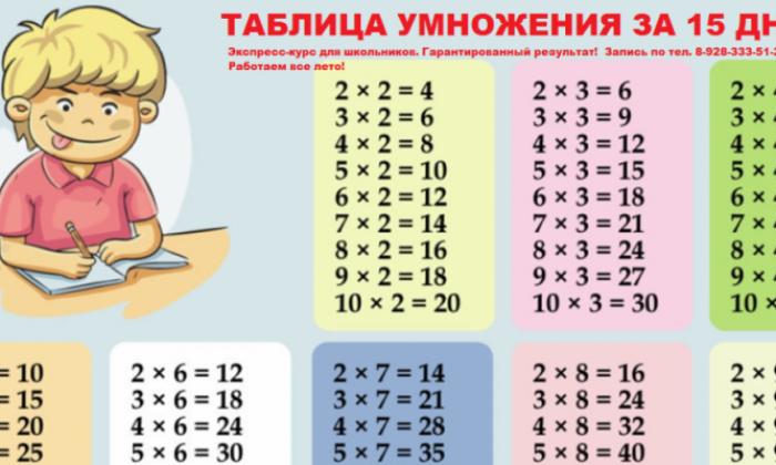 Курс по изучению таблицы умножения